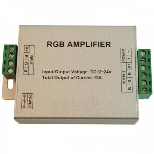 Amplificador RGB